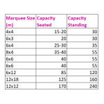 Marquee size guide